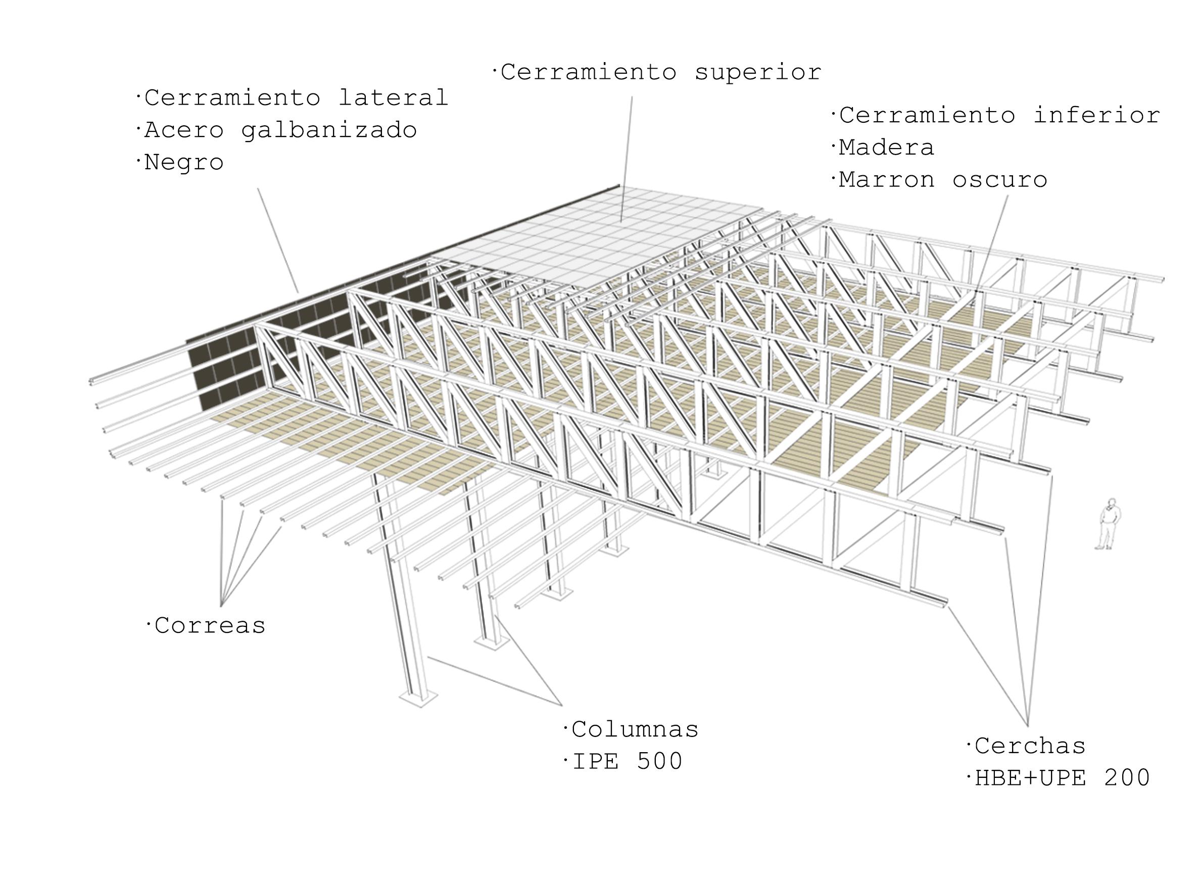 Cubierta de la Plaza San Antón en Amurrio